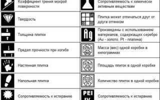 Кафельная напольная плитка: рекомендации и советы эксперта