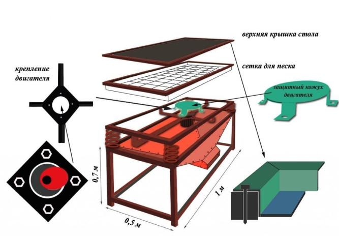 Схема конструкции вибростола
