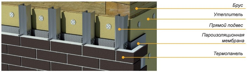 Схема монтажа термопанелей на каркас к деревянным стенам