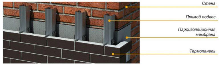 Схема монтажа термопанелей на каркас к кирпичным стенам
