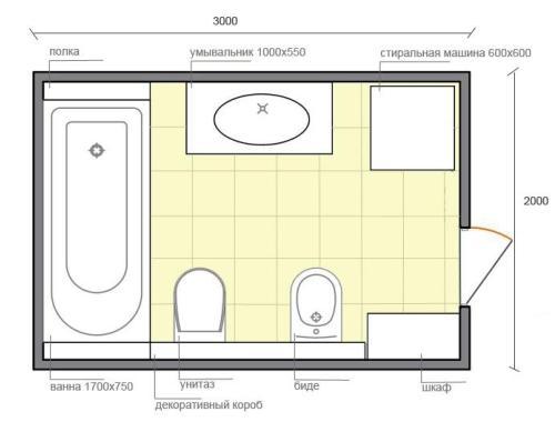 Пример расстановки элементов в ванной