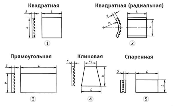 кислотоупорная плитка