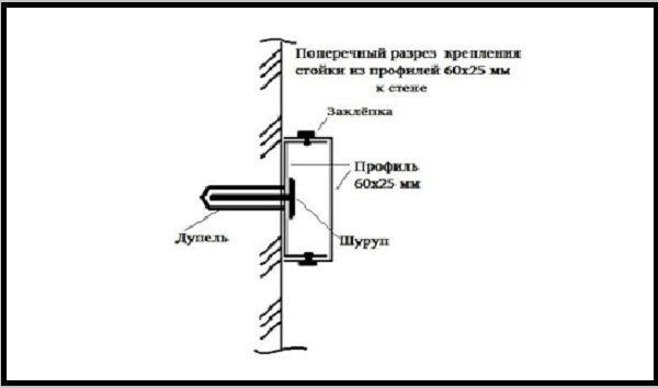 Сверление отверстий в стенках короба
