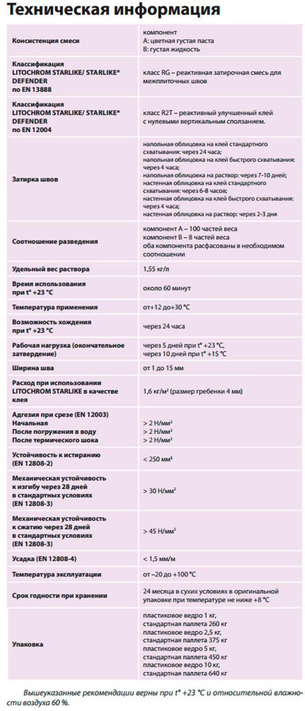 Эпоксидная затирка Litokol