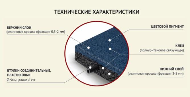 Изготовление плитки из 2-х видов крошки