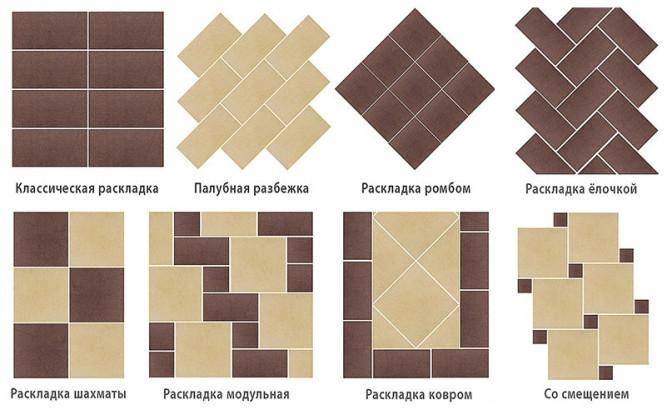 Схемы раскладки плитки