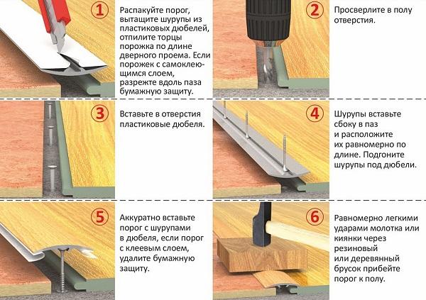 Пошаговая инструкция по соединению ламината и плитки
