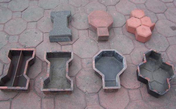 готовые формы